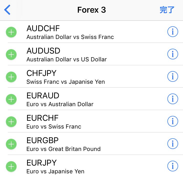 メタトレーダーで表示させたい通貨ペアを選ぼうとする画面