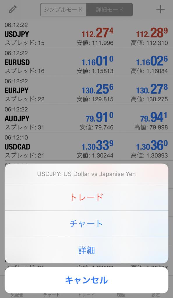 メタトレーダーで対象の通貨ペアをトレードしようとする画面