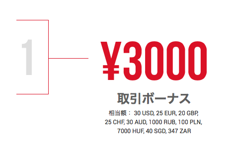 XMTradingの口座開設をするだけで3,000円分のボーナスがもらえるイメージ